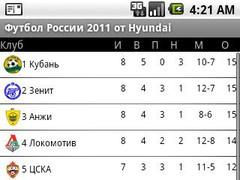 2011 Hyundai 1.0 Screenshot