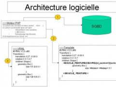 3D VRML dynamic data generator toolkit 0.1.1 Screenshot