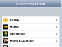 A+ Commodity Prices 1.20 Screenshot