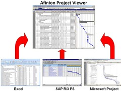 Afinion Project-Viewer 6.0 Screenshot