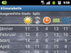 Air-table holiday planner 1.0.5 Screenshot