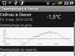 Air temperature in Omsk 0.3.3 Screenshot