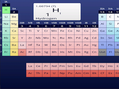 Android Periodic Table 1.1 Screenshot