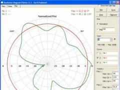 Antenna Radiation Diagram Plotter 1 0 4 Free Download