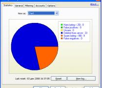 AntispamSniper for Outlook Express 3.2.6.5 Screenshot