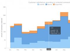 AnyChart JS Charts and Dashboards 7.14.0 Screenshot