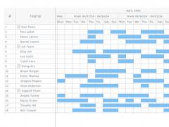AnyGantt JS Gantt Charts 8.2.0 Screenshot