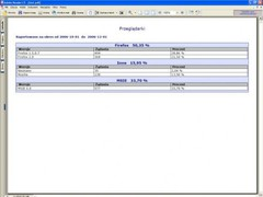 Apache Analyzer 0.5 Screenshot