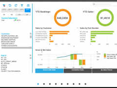 Aptean Analytics 1.5.3 Screenshot