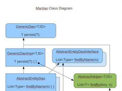 Architect's Java DAO Generator 1.9 Screenshot