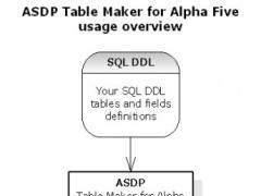 ASDP Table Maker for Alpha Five 1.00 Screenshot