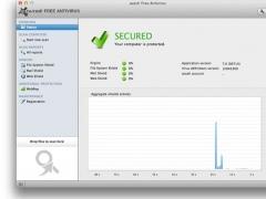 Avast Free Mac Security 2015.10.8.43825 Screenshot