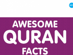 AWESOME QURAN FACTS 1 1 Free Download