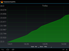 Battery Temperature Guard free 3.0 Screenshot