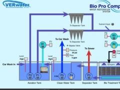 Bio Pro 1.1.0 Screenshot