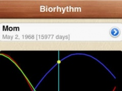 Biorhythm and Horoscope FREE 1.0 Screenshot