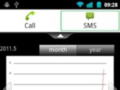 Call & SMS Stats 2.01 Screenshot