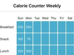Calorie Counter Weekly 1.0 Screenshot