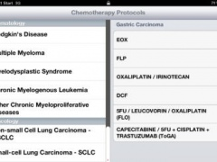 Chemotherapy Protocols for iPad 1.0 Screenshot