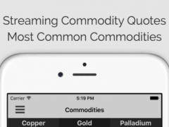COMMODITIES: Commodity Quotes, Charts and News 4.0 Screenshot