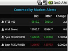 Commodity Forex & Stock Alerts 2.3.0 Screenshot