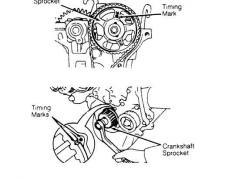 Corolla TimingBelt Replacement 1.0 Screenshot