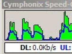 Cymphonix Speed-O-Meter 4.1 Screenshot
