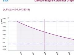 Dawson's Integral Calculator 1.5 Screenshot