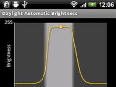 Daylight Automatic Brightness 1.2.0 Screenshot