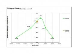 Decision Assistant Model Excel 50 Screenshot