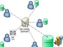 deltasql 1.3.6 Screenshot