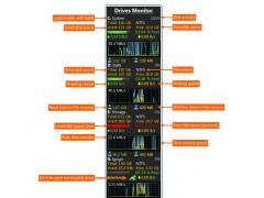 Drives Monitor 14.1 Screenshot