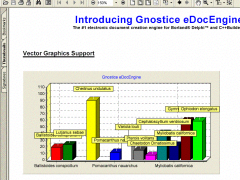 Gnostice eDocEngine VCL 4.0.0.213 Screenshot
