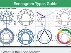 Enneagram Types Guide - Discovering Your Personality Type ! 1.0 Screenshot