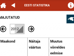 Estonian statistics 1.0.23 Screenshot
