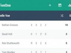FiveOne Speedway Scorecard 1.2.3 Screenshot