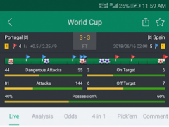 Soccer Predictions, Betting Tips and Free Download