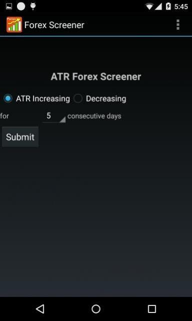 Forex technical screener