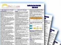 Free CompTIA A+ Test OS Study Guide 2.2.1 Screenshot