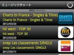 French Hits! 1.06 Screenshot