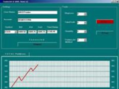Futures Automated Trading Software 2.0 Screenshot