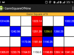 Gann Square of 9 1 0 Free Download