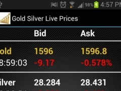Gold Silver Live Prices 3.12.0 Screenshot
