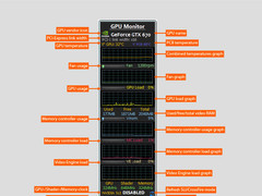GPU Monitor 10.6 Screenshot