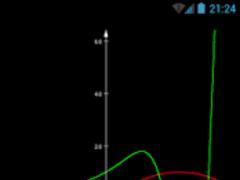 Graph Lite - function plotter 1.2.4 Screenshot