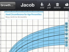 Growth-Chart 1.3 Screenshot