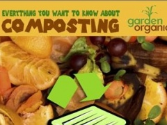 Home Composting 2.0 Screenshot