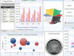 IMSware.Dashboard 2012.0.21.3b Screenshot