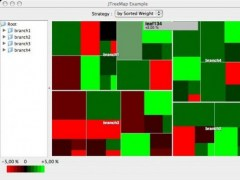 JTreeMap / KTreeMap 1.0.0 Screenshot