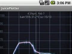 JuicePlotter 1.1.6 Screenshot